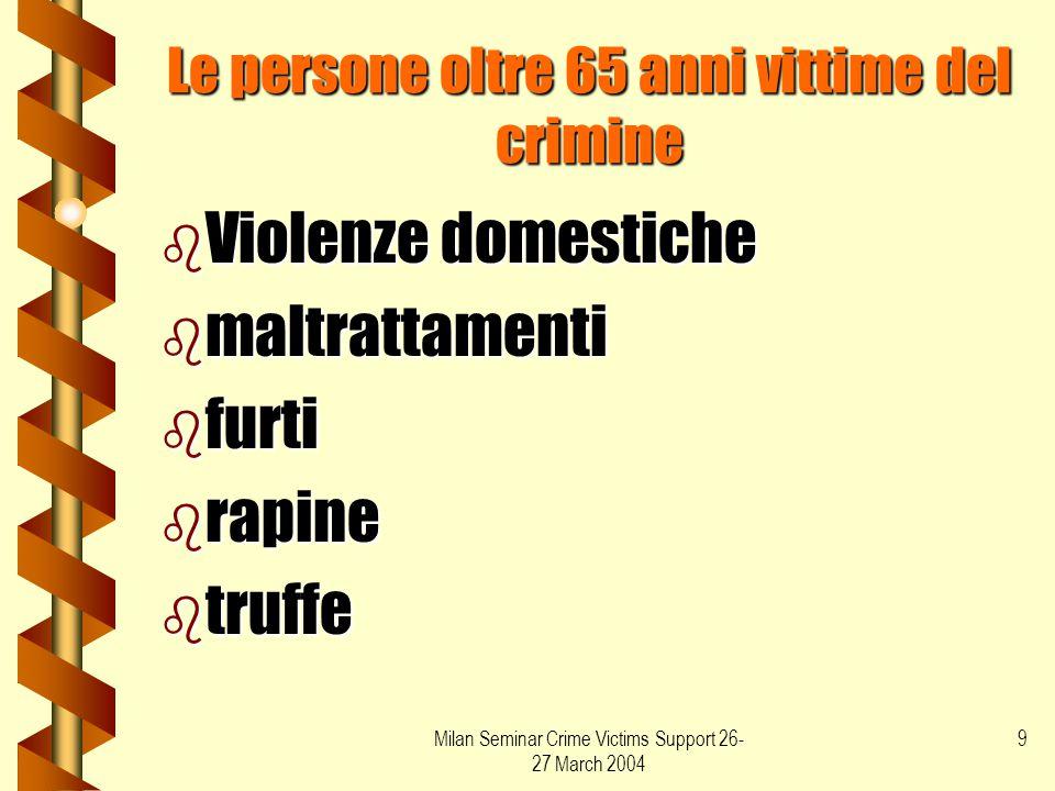 Milan Seminar Crime Victims Support 26- 27 March 2004 9 Le persone oltre 65 anni vittime del crimine b Violenze domestiche b maltrattamenti b furti b