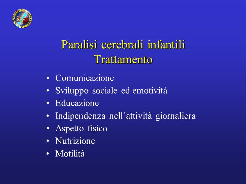 Paralisi cerebrali infantili Trattamento Comunicazione Sviluppo sociale ed emotività Educazione Indipendenza nell'attività giornaliera Aspetto fisico Nutrizione Motilità