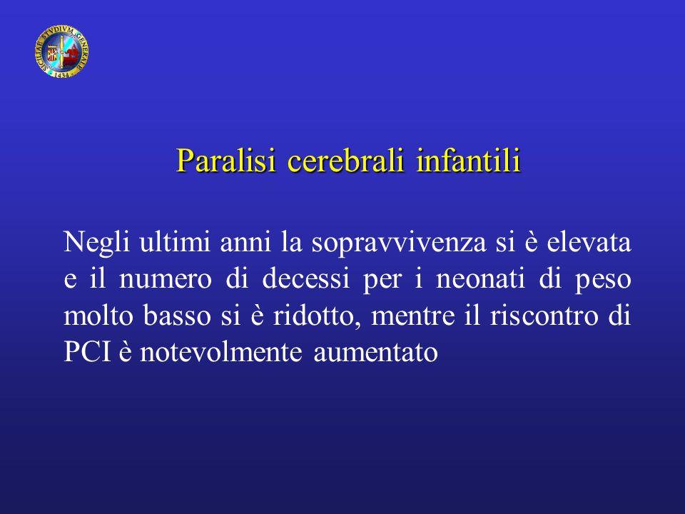 Paralisi cerebrali infantili La classificazione si basa sulle: Estremità coinvolte Caratteristiche della disfunzione neurologica