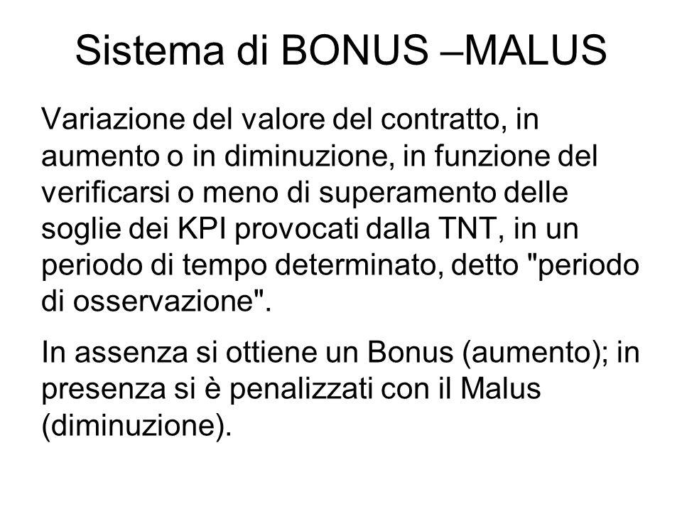 Sistema di BONUS –MALUS Variazione del valore del contratto, in aumento o in diminuzione, in funzione del verificarsi o meno di superamento delle sogl