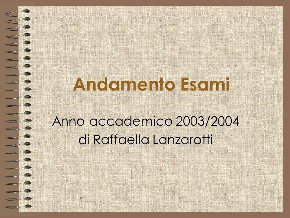 Andamento Esami Anno accademico 2003/2004 di Raffaella Lanzarotti