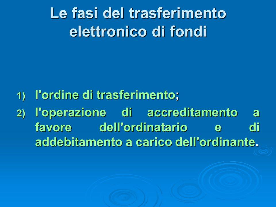 Le fasi del trasferimento elettronico di fondi 1) l'ordine di trasferimento; 2) l'operazione di accreditamento a favore dell'ordinatario e di addebita