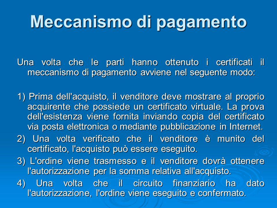 Meccanismo di pagamento Una volta che le parti hanno ottenuto i certificati il meccanismo di pagamento avviene nel seguente modo: 1) Prima dell'acquis