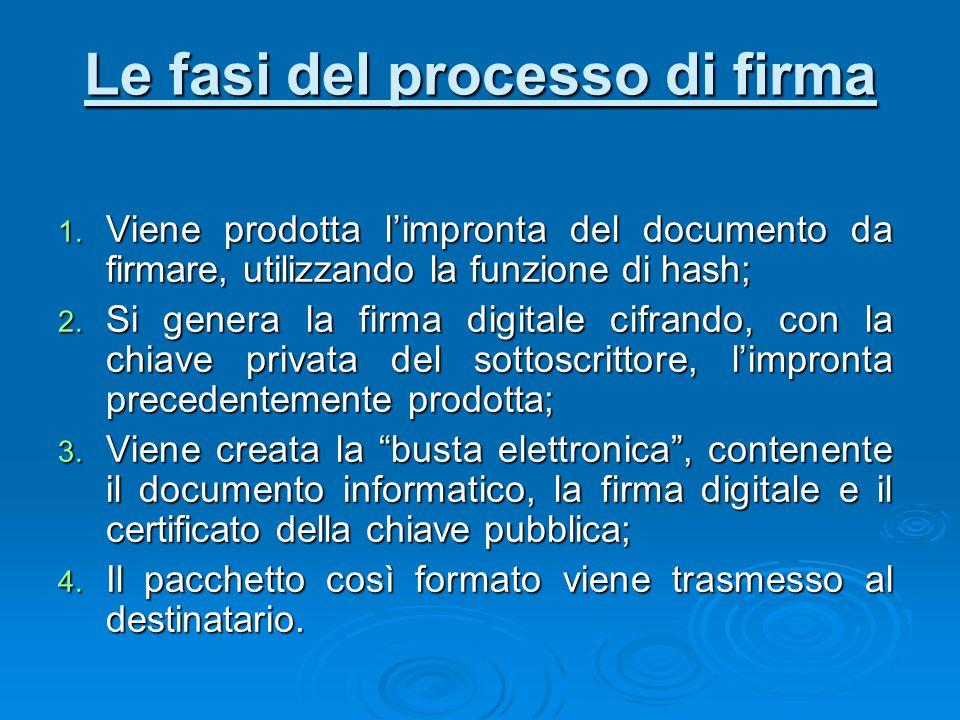1. Viene prodotta l'impronta del documento da firmare, utilizzando la funzione di hash; 2. Si genera la firma digitale cifrando, con la chiave privata