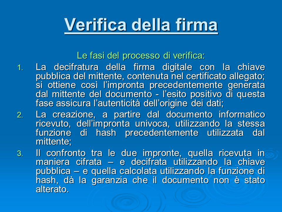 Verifica della firma Le fasi del processo di verifica: 1. La decifratura della firma digitale con la chiave pubblica del mittente, contenuta nel certi