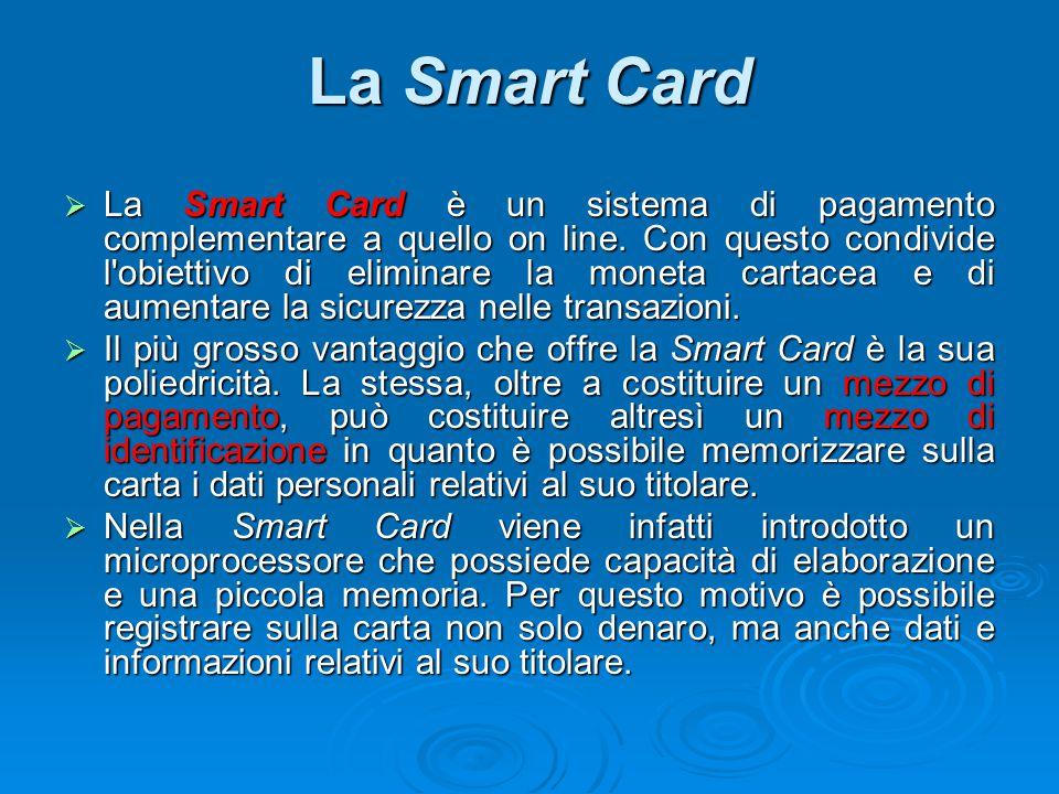 La Smart Card  La Smart Card è un sistema di pagamento complementare a quello on line. Con questo condivide l'obiettivo di eliminare la moneta cartac