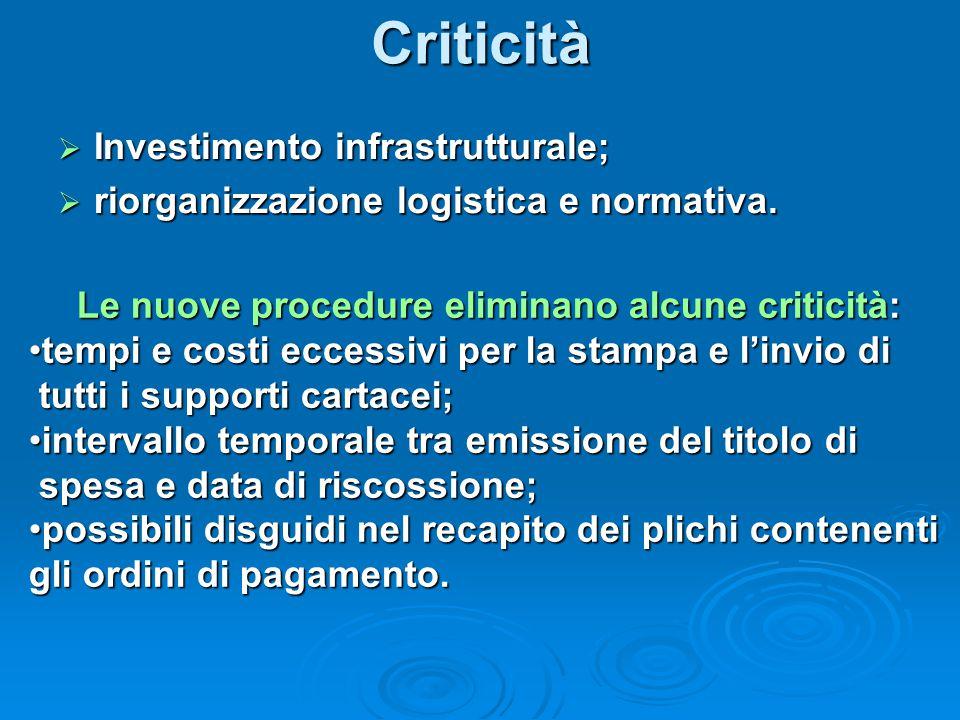 Criticità  Investimento infrastrutturale;  riorganizzazione logistica e normativa. Le nuove procedure eliminano alcune criticità: tempi e costi ecce