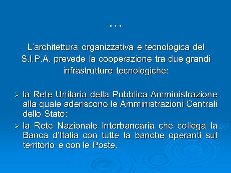… L'architettura organizzativa e tecnologica del S.I.P.A. prevede la cooperazione tra due grandi infrastrutture tecnologiche:  la Rete Unitaria della