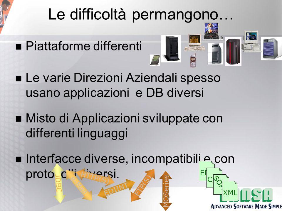 Le difficoltà permangono… n Piattaforme differenti n Le varie Direzioni Aziendali spesso usano applicazioni e DB diversi n Misto di Applicazioni sviluppate con differenti linguaggi n Interfacce diverse, incompatibili e con protocolli diversi.