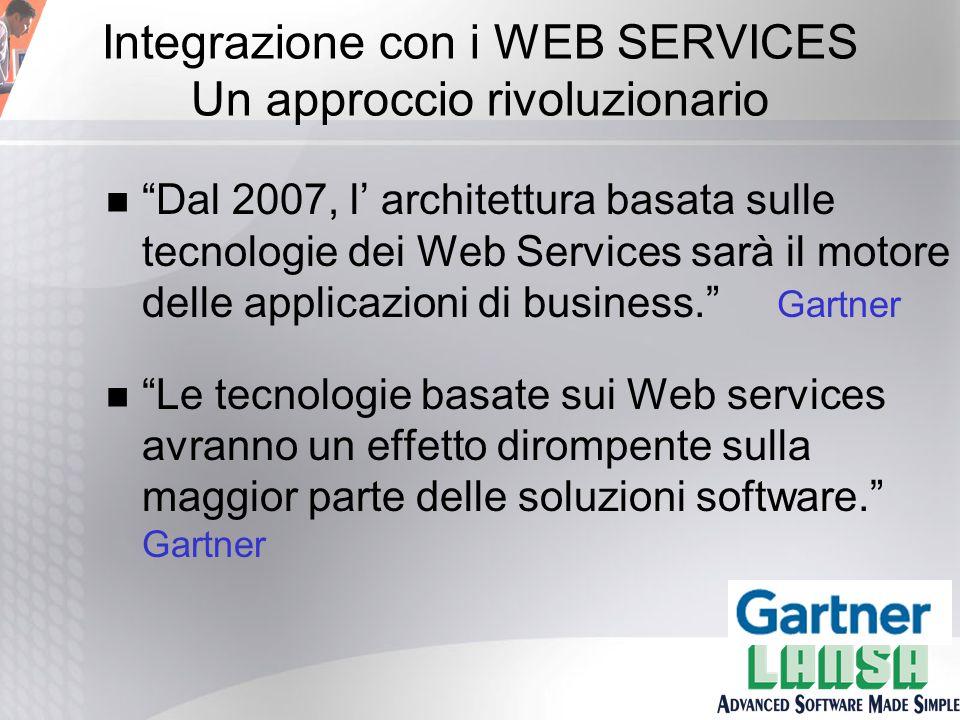 Integrazione con i WEB SERVICES Un approccio rivoluzionario n Dal 2007, l' architettura basata sulle tecnologie dei Web Services sarà il motore delle applicazioni di business. Gartner n Le tecnologie basate sui Web services avranno un effetto dirompente sulla maggior parte delle soluzioni software. Gartner