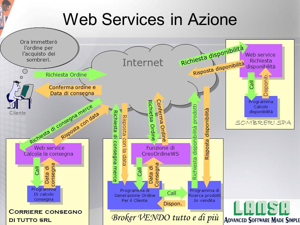 Vediamo quali sono le offerte del giorno presso www.vendo.com Caspita.
