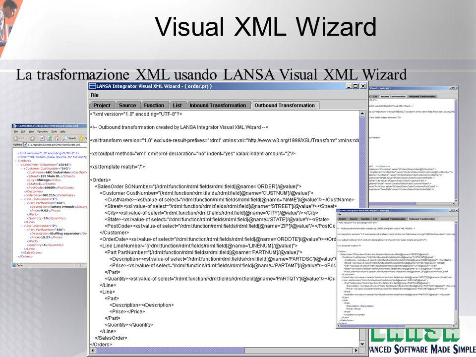 Visual XML Wizard La trasformazione XML usando LANSA Visual XML Wizard +=