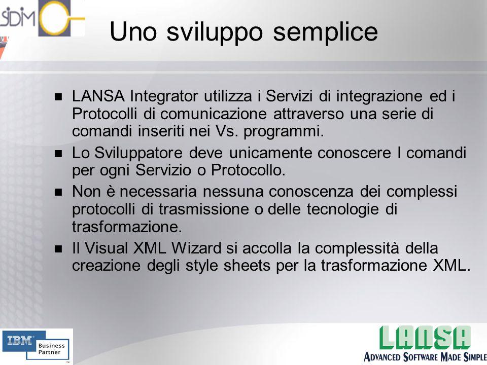 Uno sviluppo semplice n LANSA Integrator utilizza i Servizi di integrazione ed i Protocolli di comunicazione attraverso una serie di comandi inseriti nei Vs.