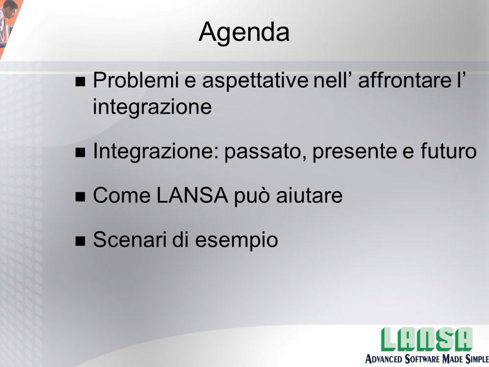 Agenda n Problemi e aspettative nell' affrontare l' integrazione n Integrazione: passato, presente e futuro n Come LANSA può aiutare n Scenari di esempio