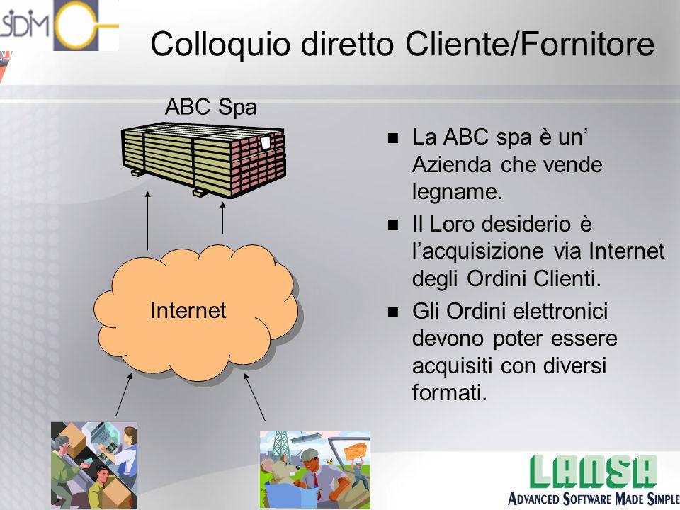Colloquio diretto Cliente/Fornitore n La ABC spa è un' Azienda che vende legname.