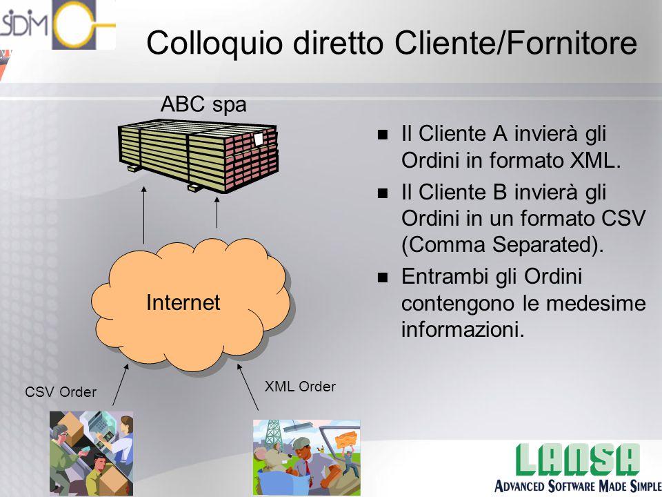 n Il Cliente A invierà gli Ordini in formato XML.