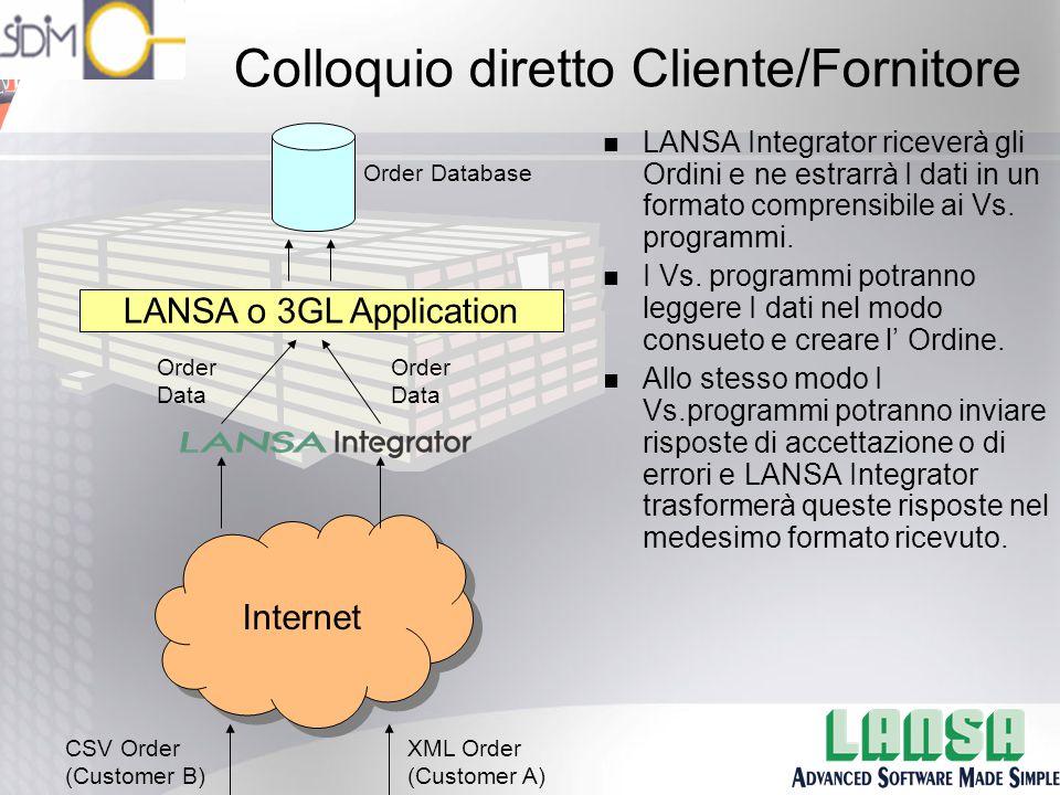 n LANSA Integrator riceverà gli Ordini e ne estrarrà I dati in un formato comprensibile ai Vs.