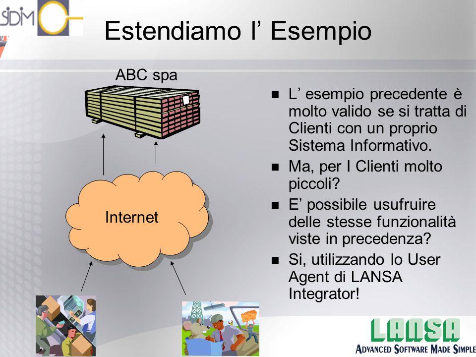 Estendiamo l' Esempio n L' esempio precedente è molto valido se si tratta di Clienti con un proprio Sistema Informativo.