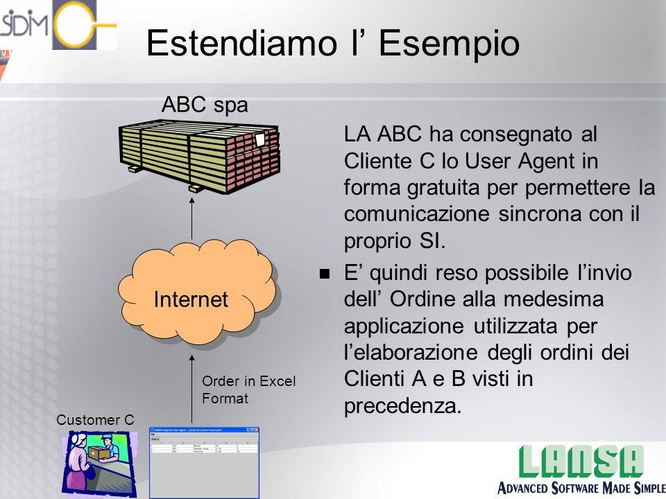 Estendiamo l' Esempio LA ABC ha consegnato al Cliente C lo User Agent in forma gratuita per permettere la comunicazione sincrona con il proprio SI.