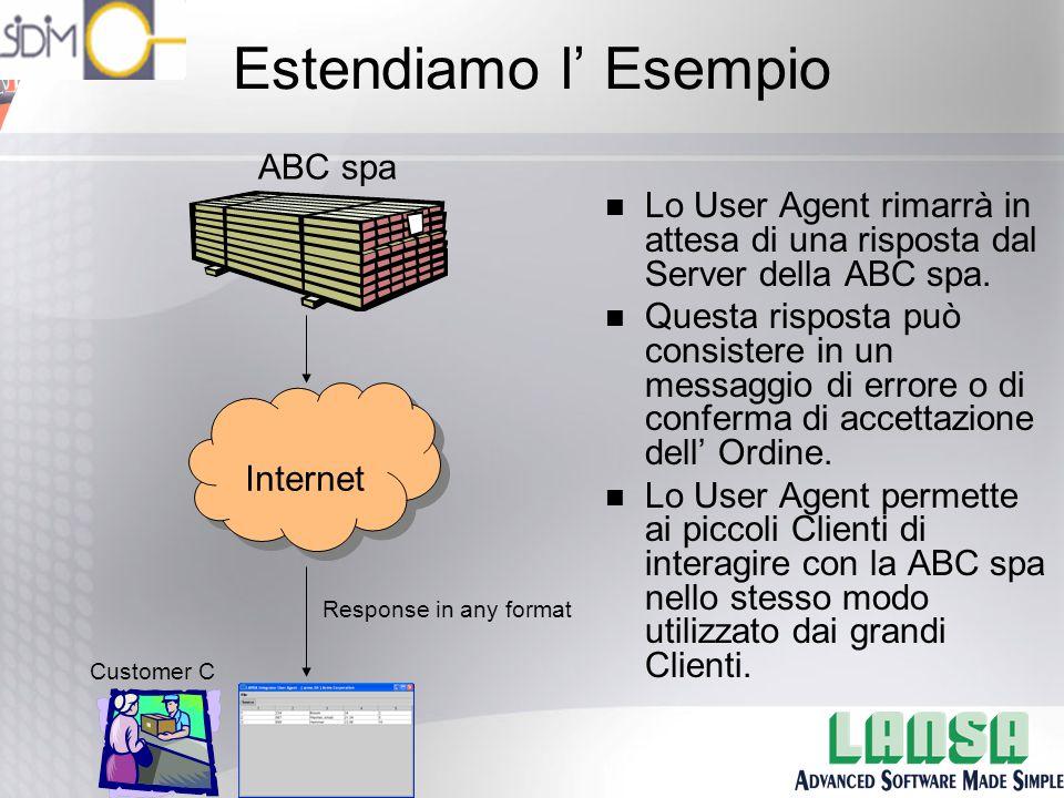 Estendiamo l' Esempio n Lo User Agent rimarrà in attesa di una risposta dal Server della ABC spa.