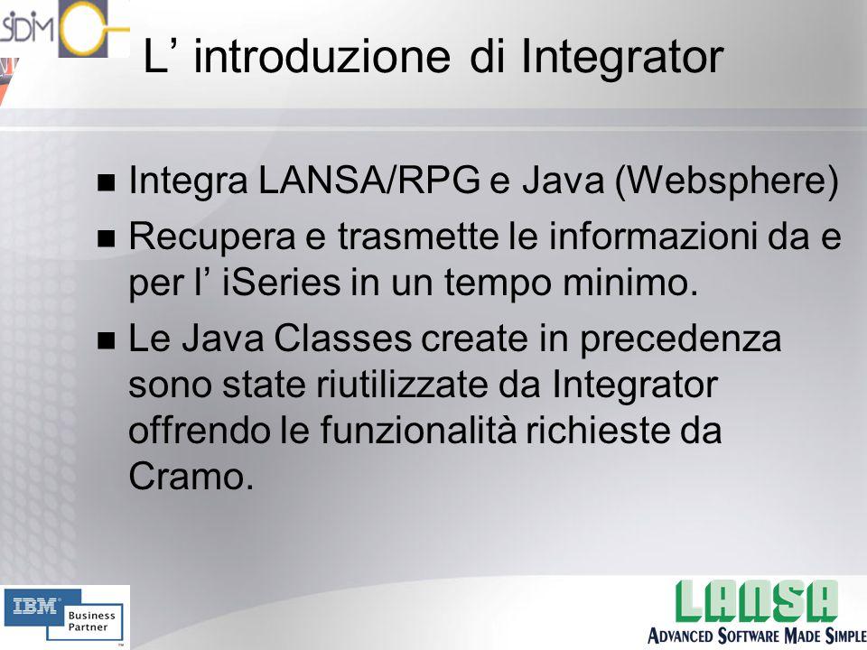 L' introduzione di Integrator n Integra LANSA/RPG e Java (Websphere) n Recupera e trasmette le informazioni da e per l' iSeries in un tempo minimo.