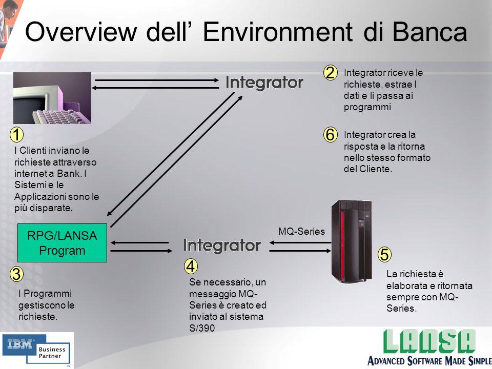 Overview dell' Environment di Banca 1 I Clienti inviano le richieste attraverso internet a Bank.