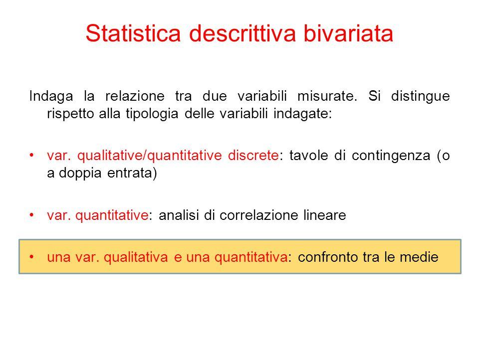 Statistica descrittiva bivariata Indaga la relazione tra due variabili misurate. Si distingue rispetto alla tipologia delle variabili indagate: var. q