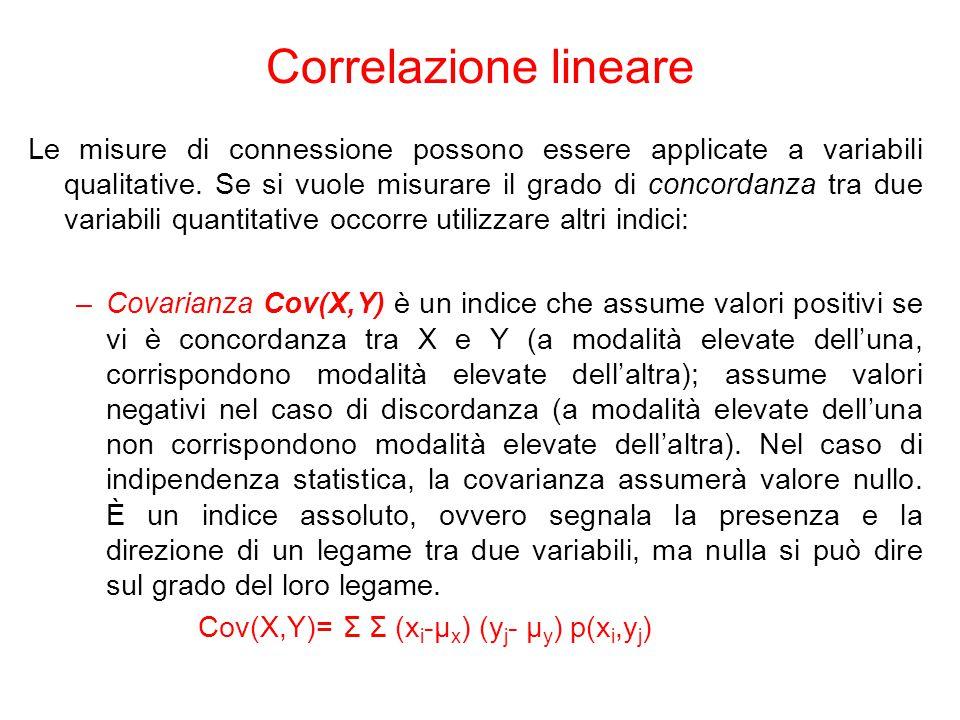 Correlazione lineare Le misure di connessione possono essere applicate a variabili qualitative. Se si vuole misurare il grado di concordanza tra due v