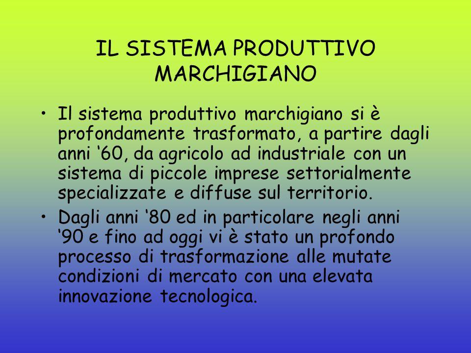 IL SISTEMA PRODUTTIVO MARCHIGIANO Il sistema produttivo marchigiano si è profondamente trasformato, a partire dagli anni '60, da agricolo ad industriale con un sistema di piccole imprese settorialmente specializzate e diffuse sul territorio.