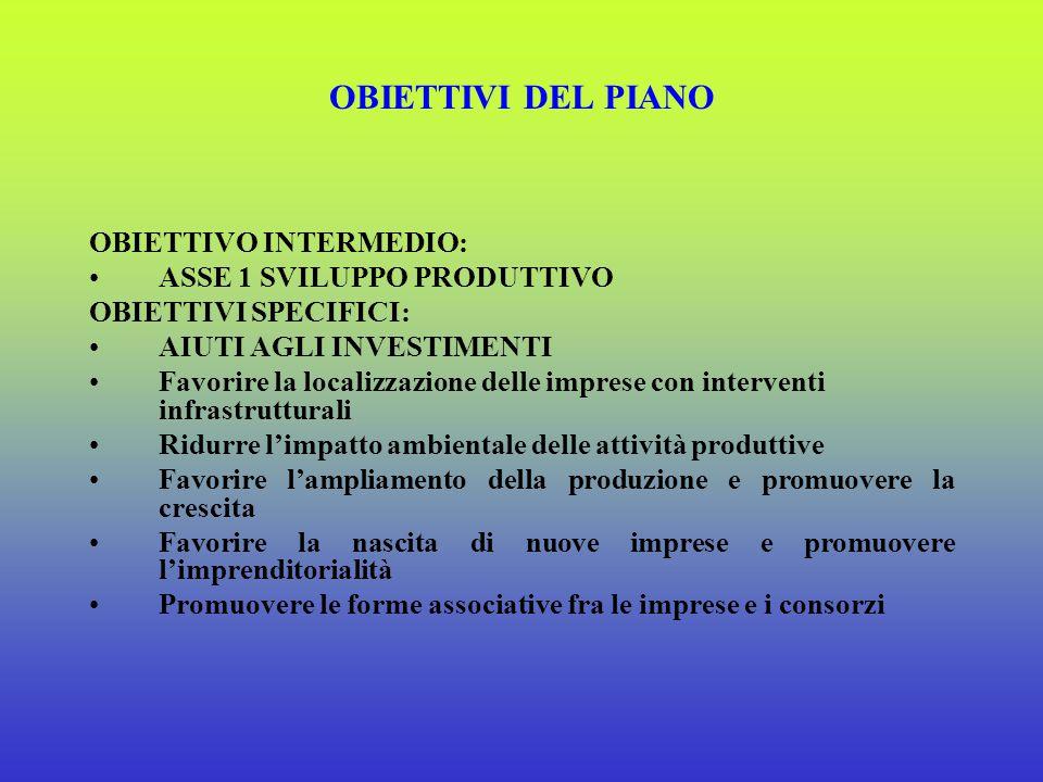 OBIETTIVI GENERALI DEL PIANO COMPETITIVITA' DEL SISTEMA PRODUTTIVO SVILUPPO COMPATIBILE CRESCITA DEL PIL MARCHE LAVORO STABILE E DI QUALITA'