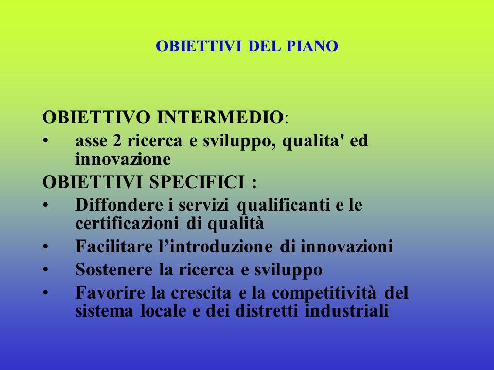 OBIETTIVI DEL PIANO OBIETTIVO INTERMEDIO: ASSE 1 SVILUPPO PRODUTTIVO OBIETTIVI SPECIFICI: AIUTI AGLI INVESTIMENTI Favorire la localizzazione delle imp