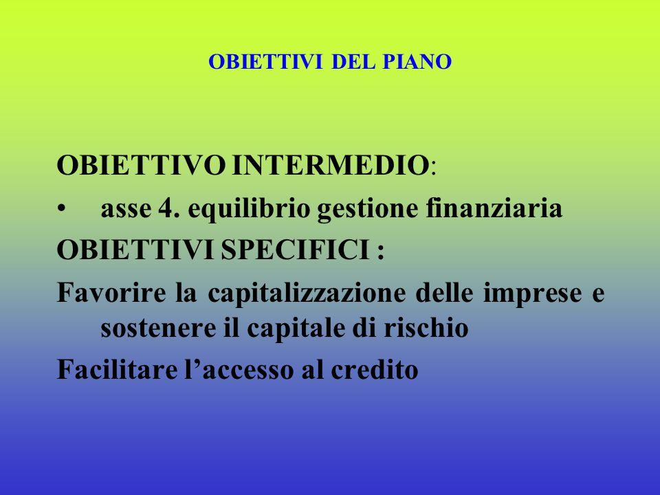 OBIETTIVI DEL PIANO OBIETTIVO INTERMEDIO: asse 3. internazionalizzazione e promozione OBIETTIVI SPECIFICI : Favorire l'internazionalizzazione del sist