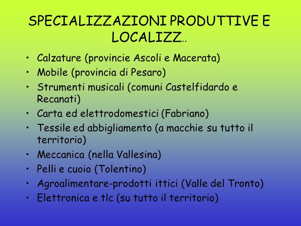 SPECIALIZZAZIONI PRODUTTIVE E LOCALIZZ..