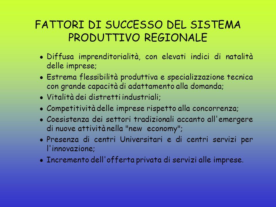 Cosmob Cta Meccano Scam Tecnomarche Comit (SVIM) I Centri servizi Gli Strumenti della politica economica della Regione