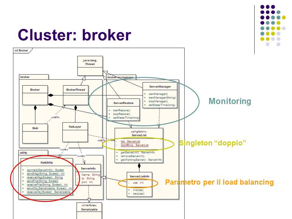 Cluster: broker Monitoring Parametro per il load balancing Singleton doppio