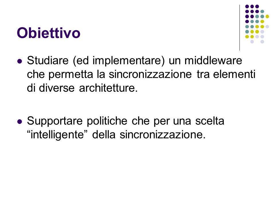 Obiettivo Studiare (ed implementare) un middleware che permetta la sincronizzazione tra elementi di diverse architetture.