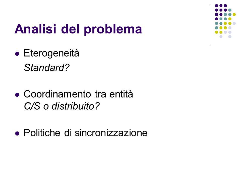 Analisi del problema Eterogeneità Standard. Coordinamento tra entità C/S o distribuito.