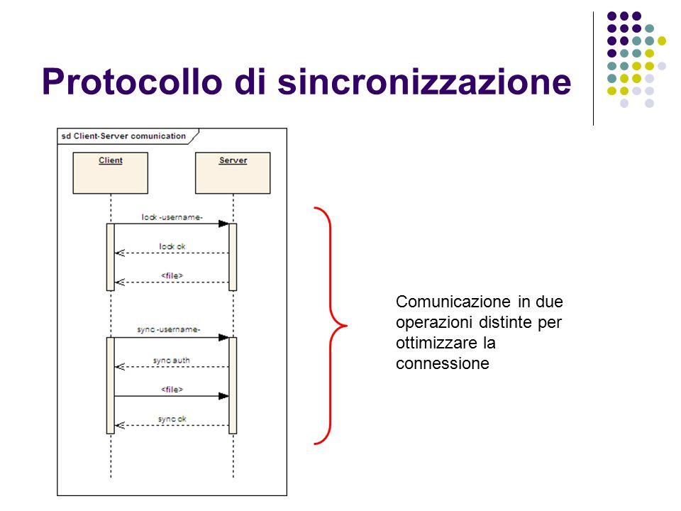 Protocollo di sincronizzazione Comunicazione in due operazioni distinte per ottimizzare la connessione