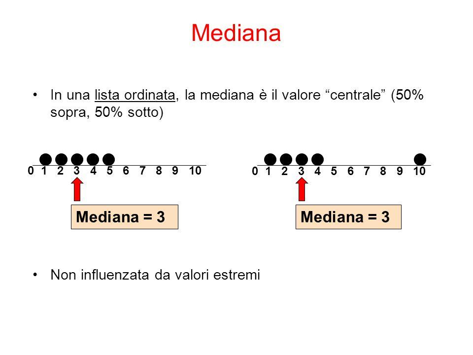 Mediana In una lista ordinata, la mediana è il valore centrale (50% sopra, 50% sotto) Non influenzata da valori estremi 0 1 2 3 4 5 6 7 8 9 10 Mediana = 3 0 1 2 3 4 5 6 7 8 9 10 Mediana = 3