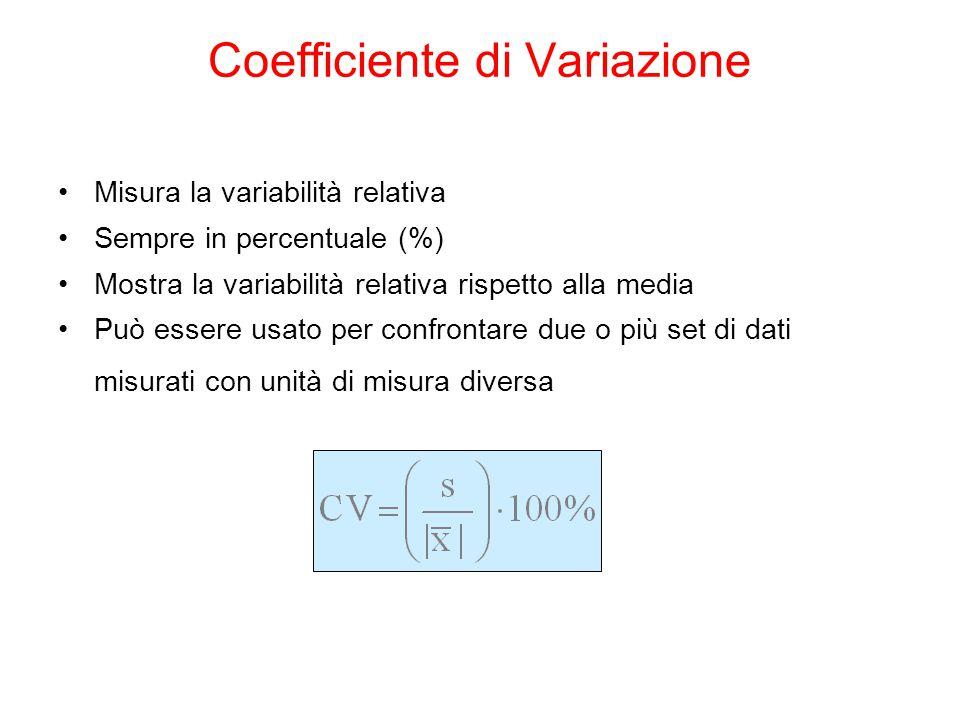 Coefficiente di Variazione Misura la variabilità relativa Sempre in percentuale (%) Mostra la variabilità relativa rispetto alla media Può essere usato per confrontare due o più set di dati misurati con unità di misura diversa