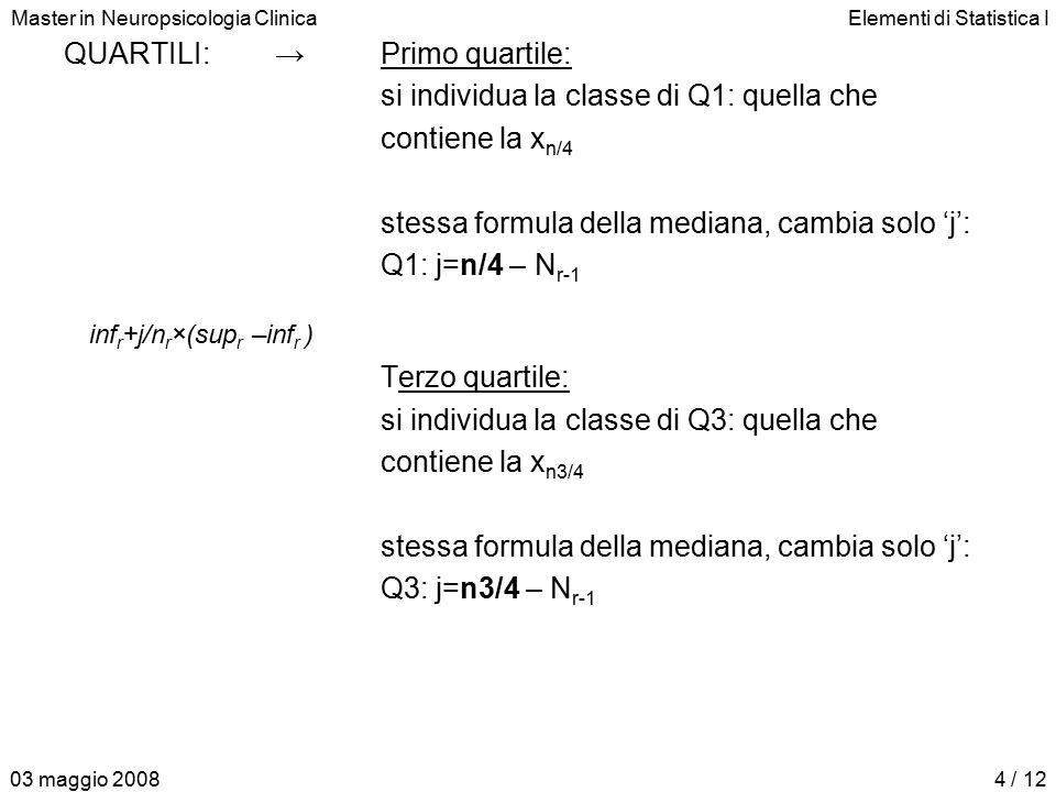 Master in Neuropsicologia ClinicaElementi di Statistica I 03 maggio 20085 / 12 Classi di età nini fifi NiNi FiFi 14-36 571 0,3285710,328 37-59 821 0,47213920,800 60-82 333 0,19217250,992 83-105 13 0,00817381,000 Totale 1738 1,000 Q1: n/4 = 442 → appartiene alla classe 14-36 j=434,5 – 0 = 434,5 Q1=14+434,5/571×(36 – 14) = 30,74 Q3: n3/4 = 1326 → appartiene alla classe 37-59 j=1303,5 – 571=732,5 Q3=37+732,5/821×(59 – 37) = 56,63