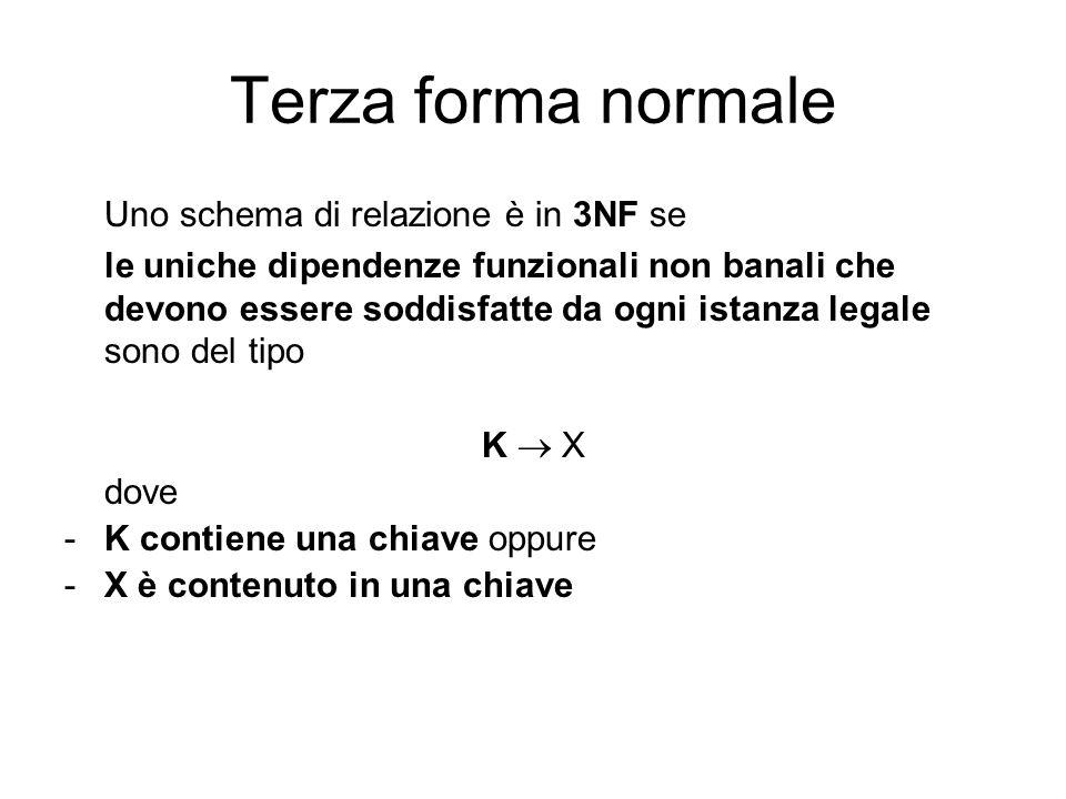 Terza forma normale Uno schema di relazione è in 3NF se le uniche dipendenze funzionali non banali che devono essere soddisfatte da ogni istanza legal