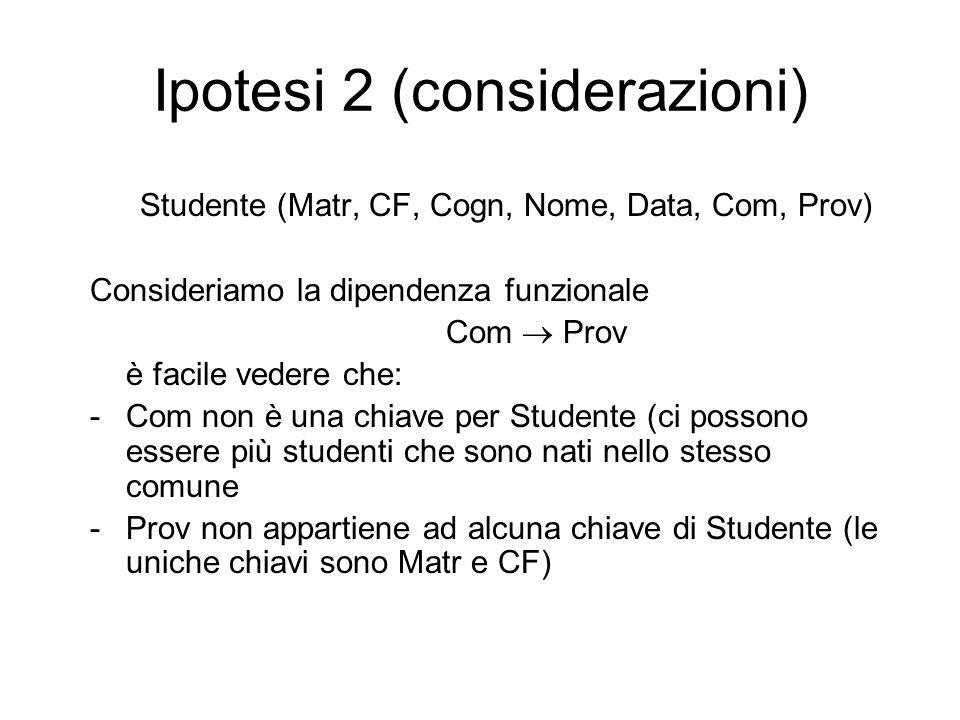 Ipotesi 2 (considerazioni) Studente (Matr, CF, Cogn, Nome, Data, Com, Prov) Consideriamo la dipendenza funzionale Com  Prov è facile vedere che: -Com