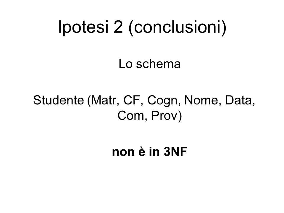 Ipotesi 2 (conclusioni) Lo schema Studente (Matr, CF, Cogn, Nome, Data, Com, Prov) non è in 3NF