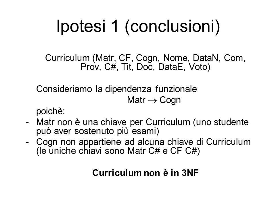 Ipotesi 1 (conclusioni) Curriculum (Matr, CF, Cogn, Nome, DataN, Com, Prov, C#, Tit, Doc, DataE, Voto) Consideriamo la dipendenza funzionale Matr  Co