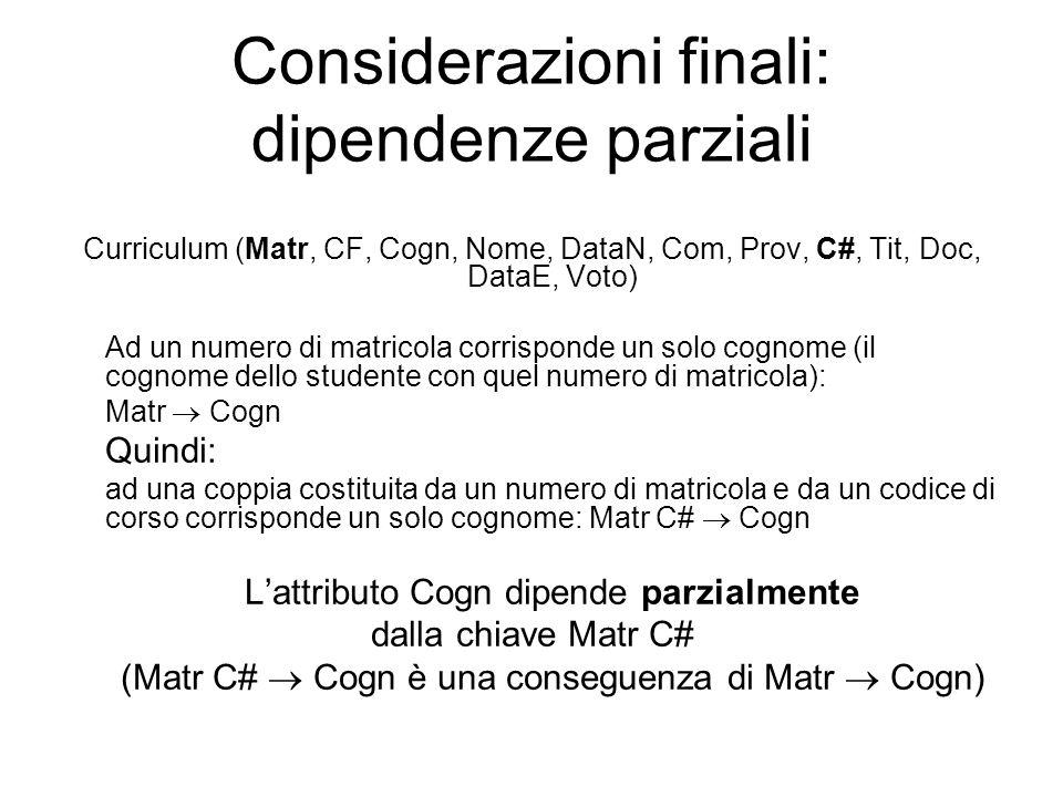 Considerazioni finali: dipendenze parziali Curriculum (Matr, CF, Cogn, Nome, DataN, Com, Prov, C#, Tit, Doc, DataE, Voto) Ad un numero di matricola co