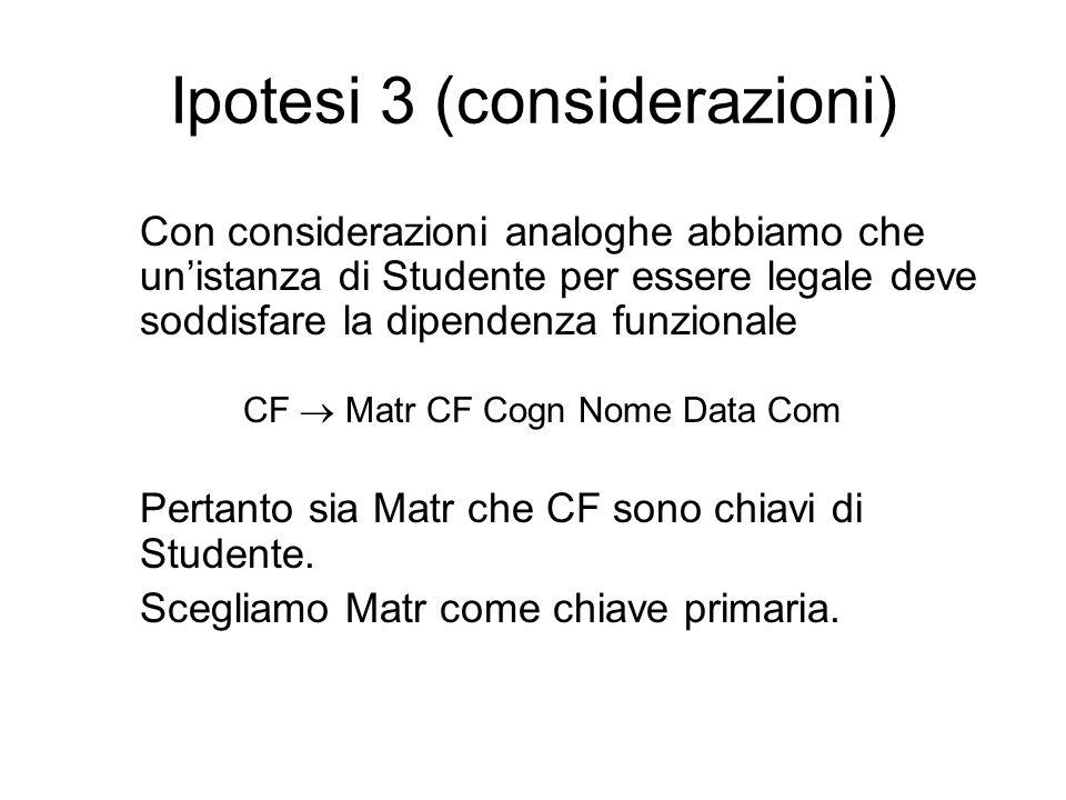 Ipotesi 2 (considerazioni) Studente (Matr, CF, Cogn, Nome, Data, Com, Prov) Consideriamo la dipendenza funzionale Com  Prov è facile vedere che: -Com non è una chiave per Studente (ci possono essere più studenti che sono nati nello stesso comune -Prov non appartiene ad alcuna chiave di Studente (le uniche chiavi sono Matr e CF)