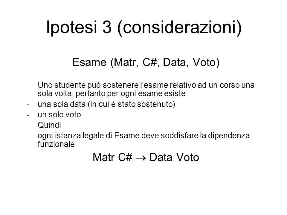 Ipotesi 1 (considerazioni) Curriculum (Matr, CF, Cogn, Nome, DataN, Com, Prov, C#, Tit, Doc, DataE, Voto) Un'istanza di Curriculum per essere legale deve soddisfare le dipendenze funzionali: Matr  Matr CF Cogn Nome DataN Com Prov CF  Matr CF Cogn Nome DataN Com Prov Com  Prov C#  C# Tit Doc Matr C#  DataE Voto CF C#  DataE Voto
