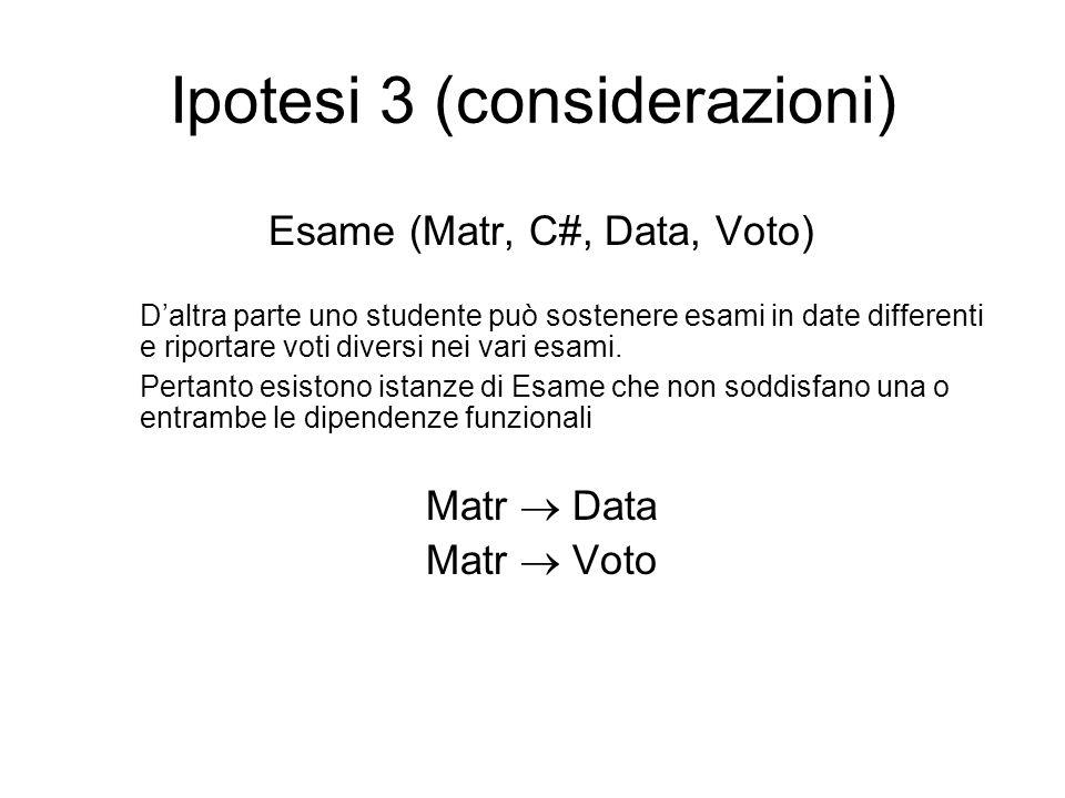 Ipotesi 1 (considerazioni) Pertanto le (uniche) chiavi di Curriculum (Matr, CF, Cogn, Nome, DataN, Com, Prov, C#, Tit, Doc, DataE, Voto) sono: Matr C# CF C# Infatti ogni istanza legale di Curriculum soddisfa le dipendenze funzionali: Matr C#  Matr CF Cogn Nome Data Com Prov C# Tit Doc DataE Voto CF C#  Matr CF Cogn Nome Data Com Prov C# Tit Doc DataE Voto