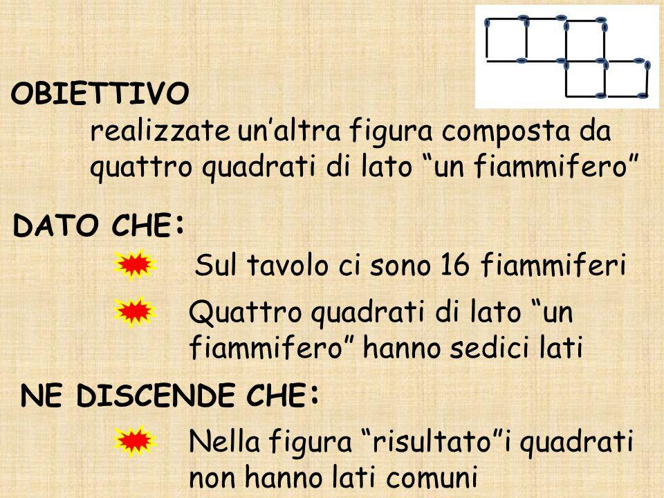 """OBIETTIVO DATO CHE : realizzate un'altra figura composta da quattro quadrati di lato """"un fiammifero"""" Sul tavolo ci sono 16 fiammiferi Quattro quadrati"""